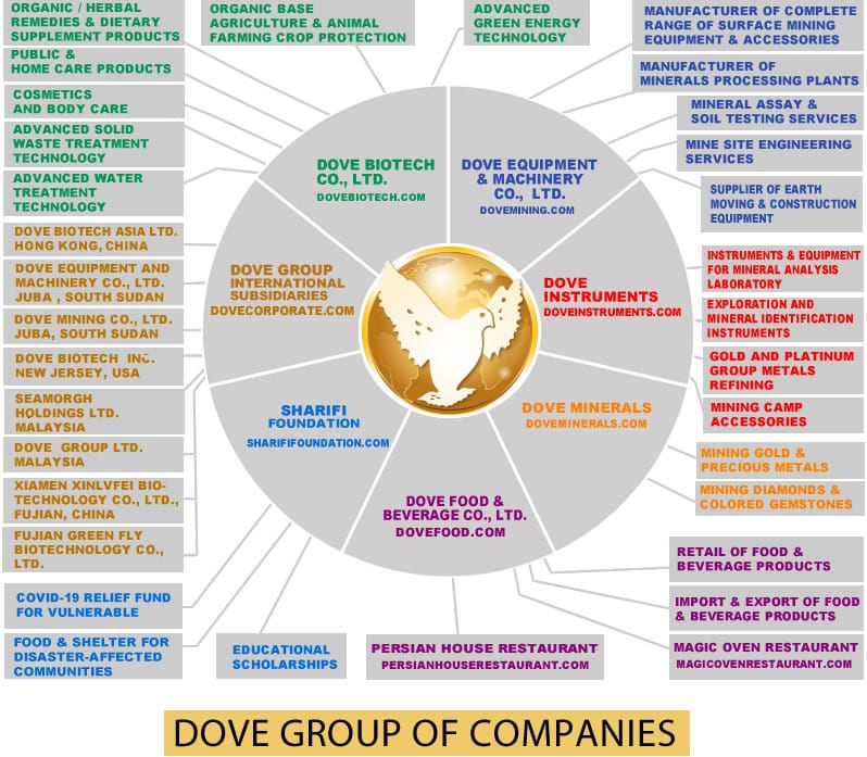 DOVE Group of Companies